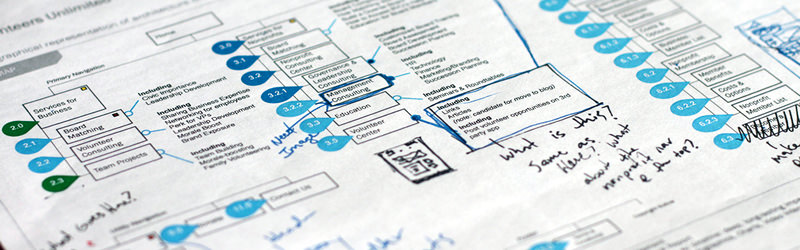 Sitemap Ideas to give to designer or developer
