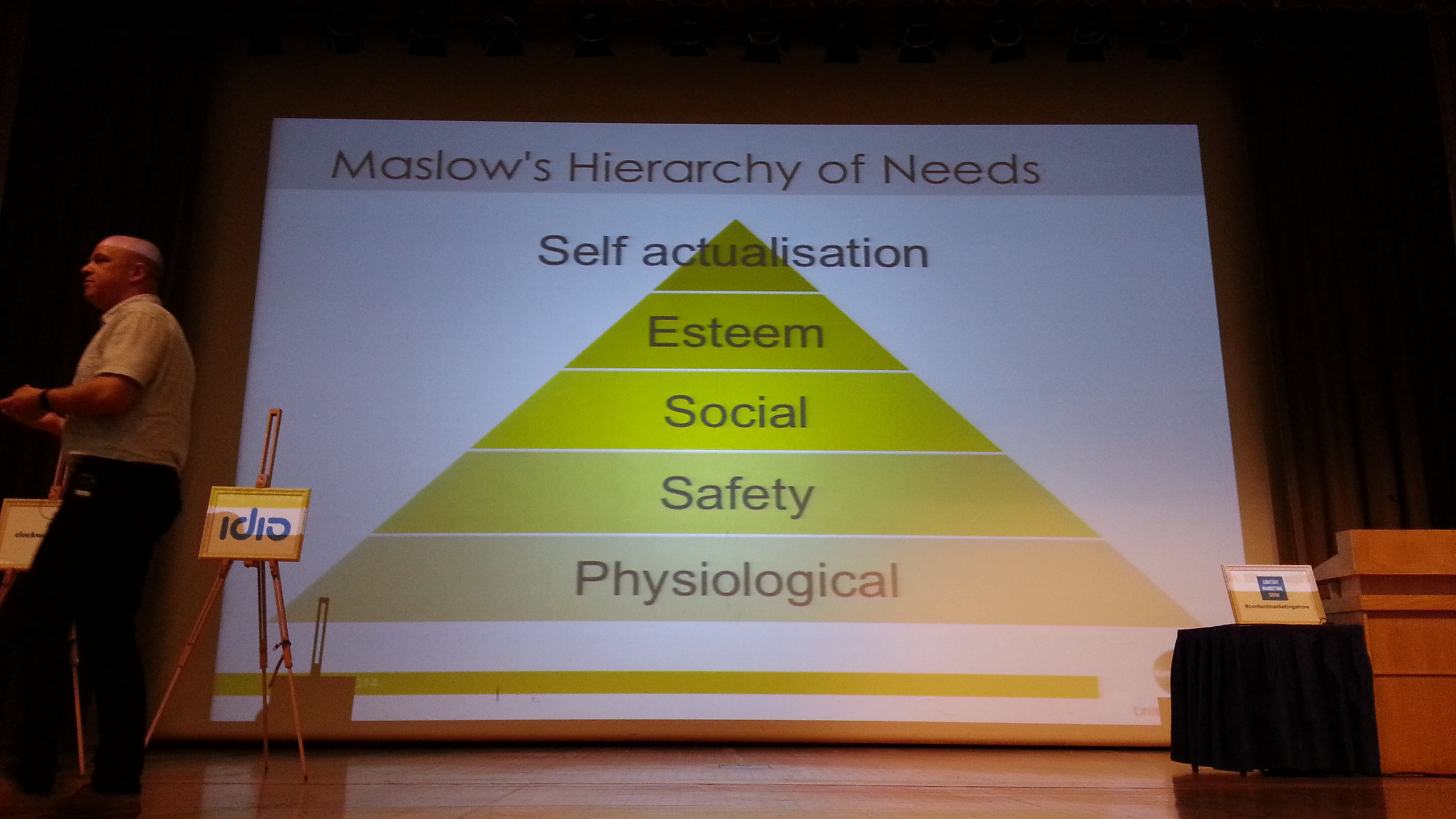 Maslow's Hierachy