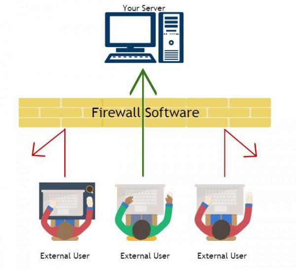 firewall-software